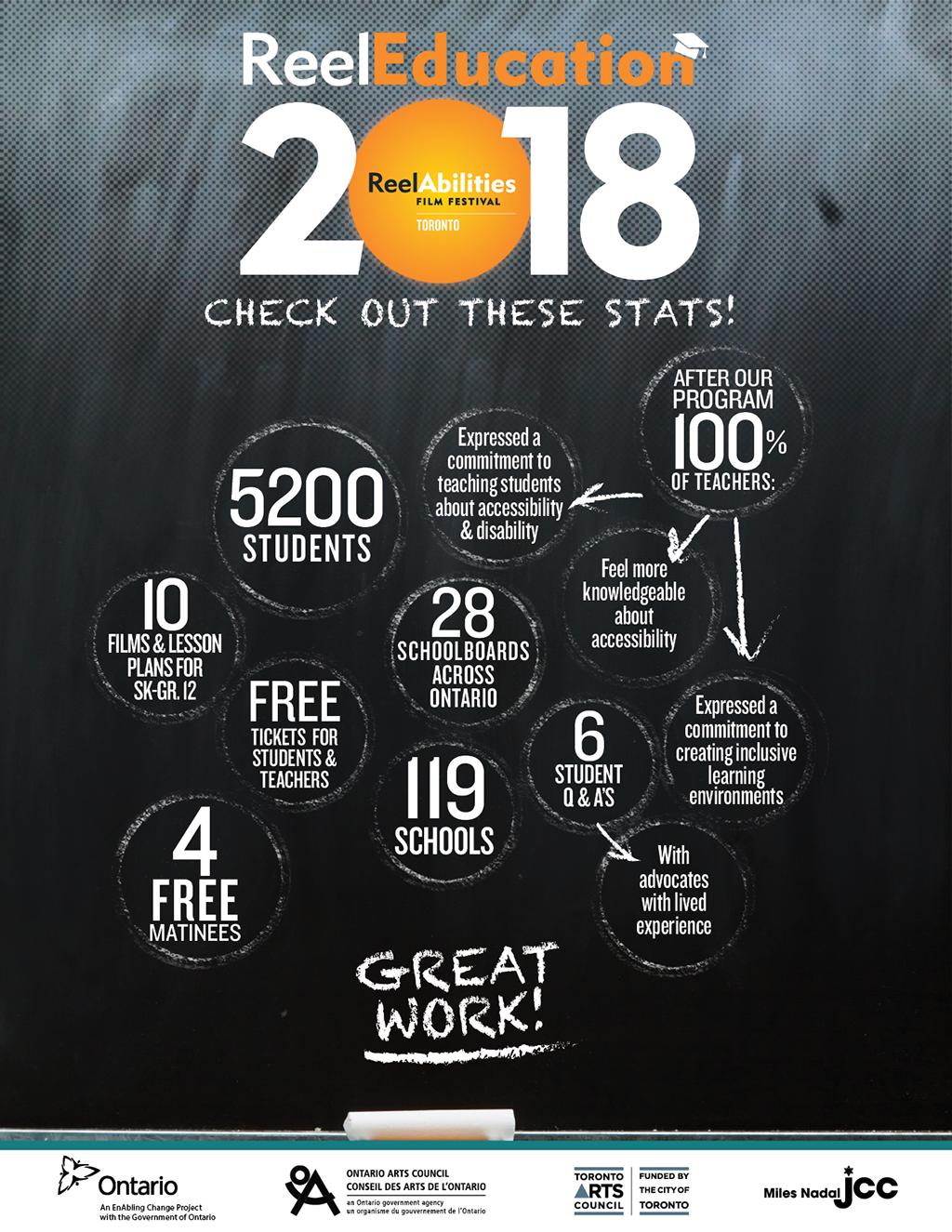 Infographic_REELED_2018_V4